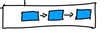 flow chart sketch