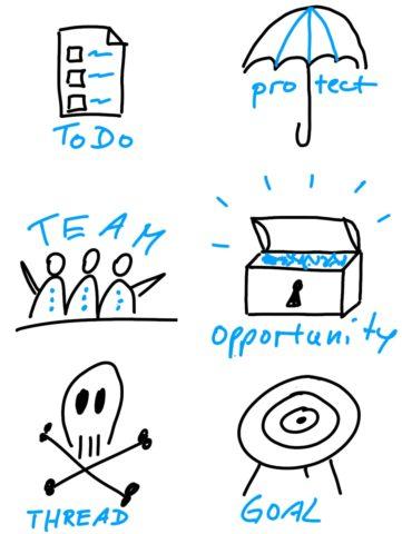 icons word practice