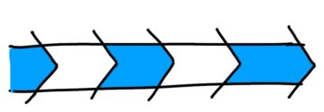 draw process arrow