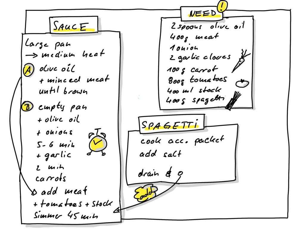 sketchnote colored icons and headings