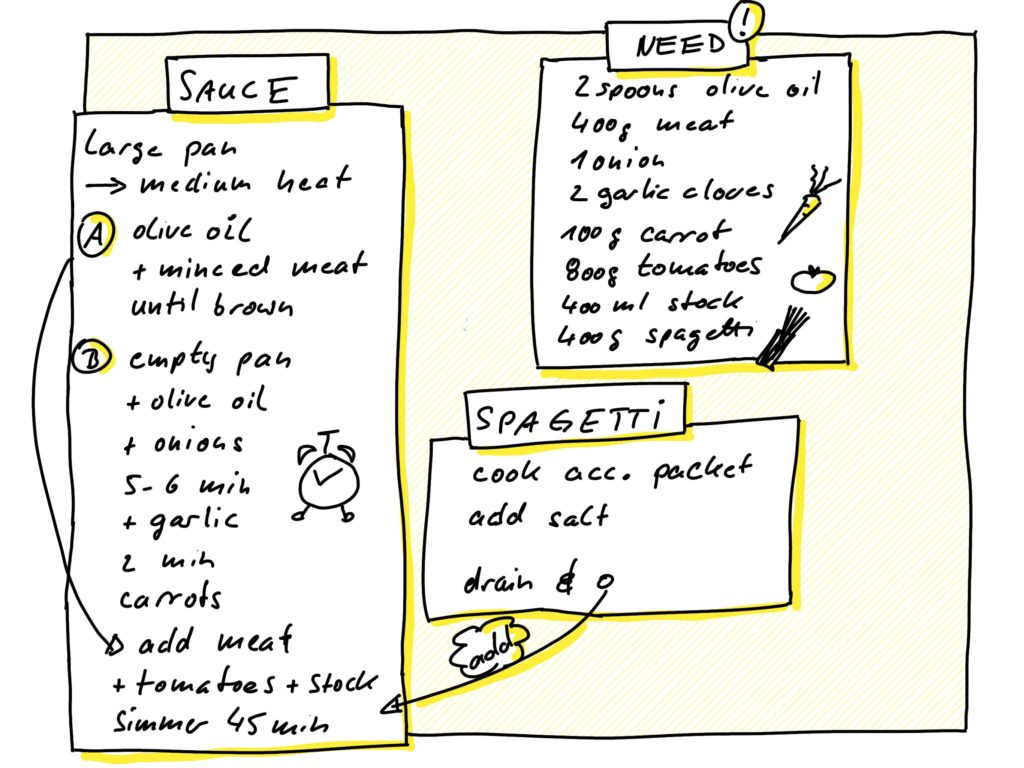 sketchnote colored shadow
